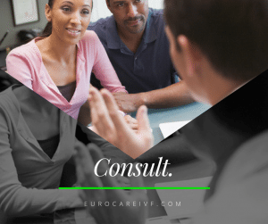 Free IVF Consultation